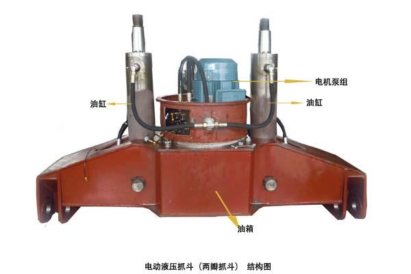 电动液压抓斗结构图