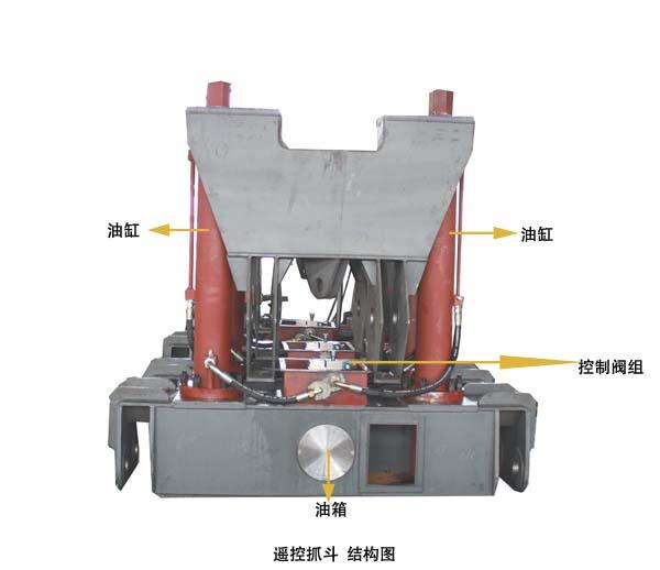 其他工程与建筑机械 > 遥控液压抓斗   简单概述:优化的系统原理,可靠